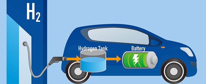 Hydrogen Storage for Cars